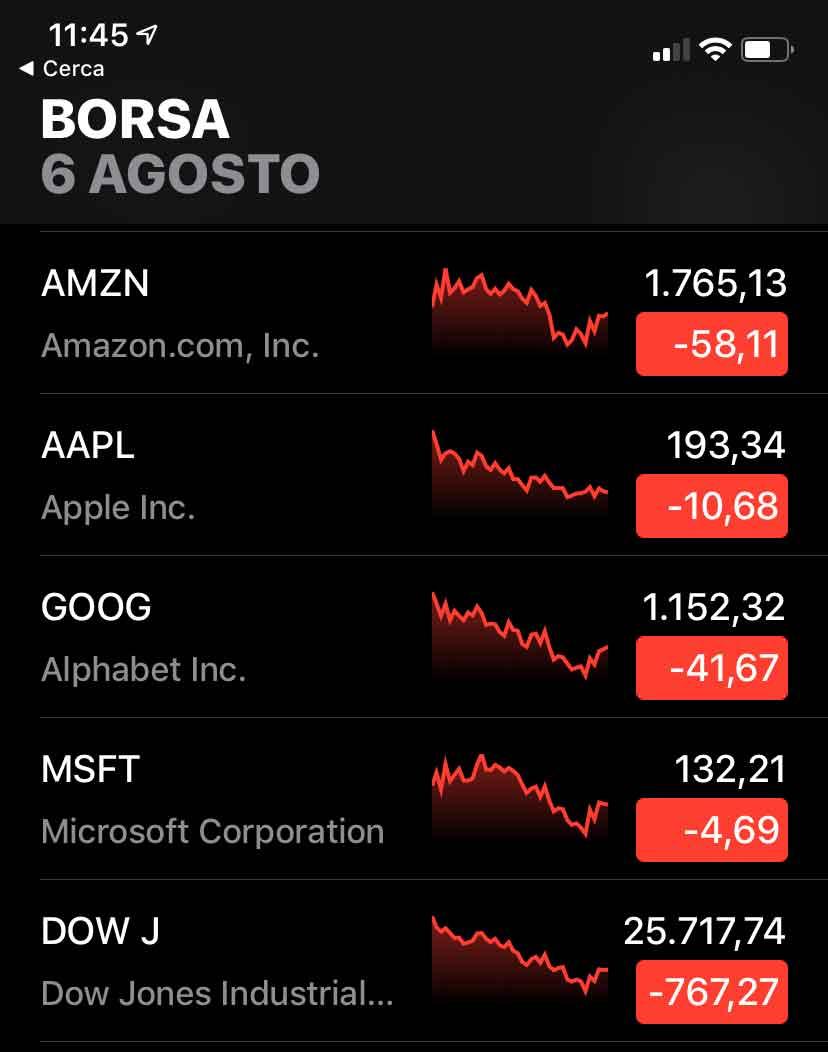 Apple e altre aziende del mondo IT trascinate giù nel vortice dei mercati azionari