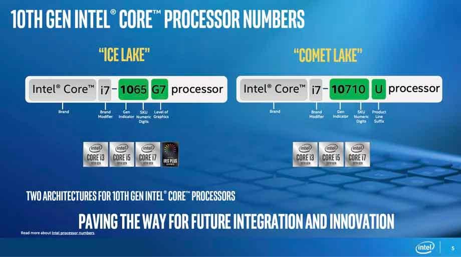 Nuove CPU Intel di decima generazione per gli ultra portatili come MacBook Air