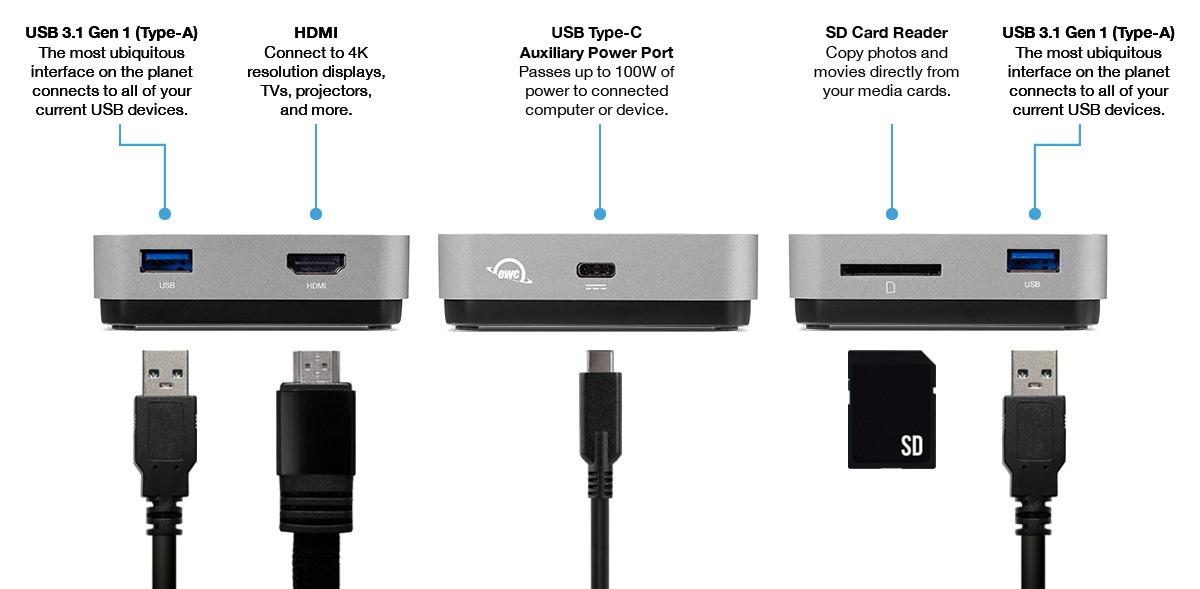 Il nuovo Travel Dock di OWC è piccolo e funziona con Mac, iPad e PC