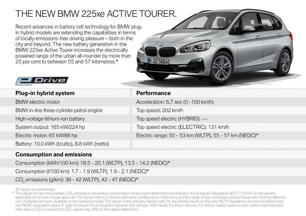 BMW 225xe Active Tourer estende l'autonomia
