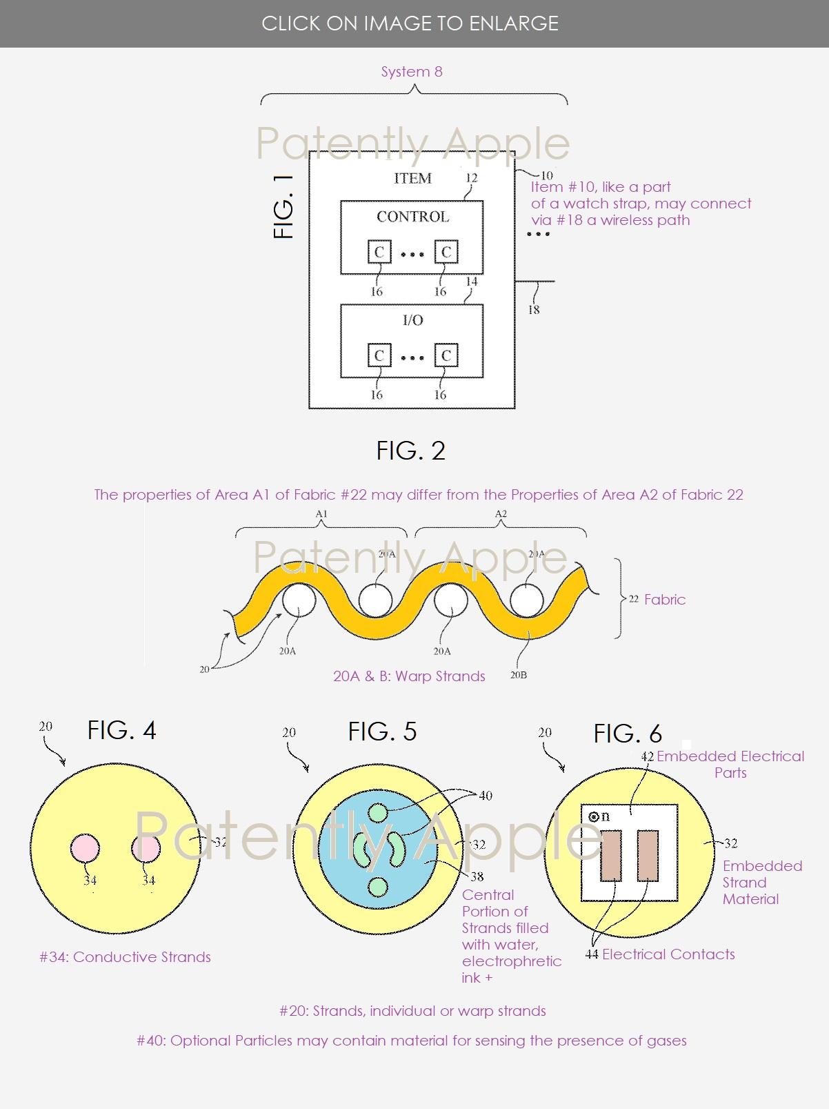Apple ha brevettato cinturini con un tessuto che permette di integrare sensori di vario tipo