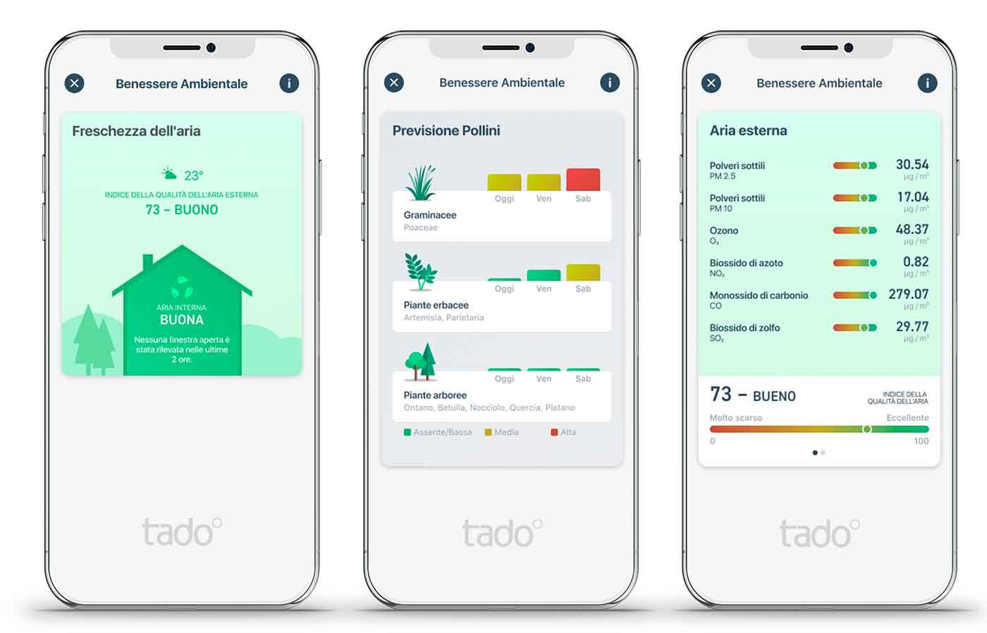 La nuova app di tado° mostra dettagli sull'aria pulita