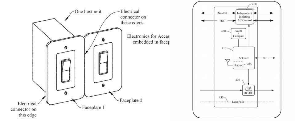 Apple mira alla diffusione di HomeKit con la tecnologia Ultra Wideband