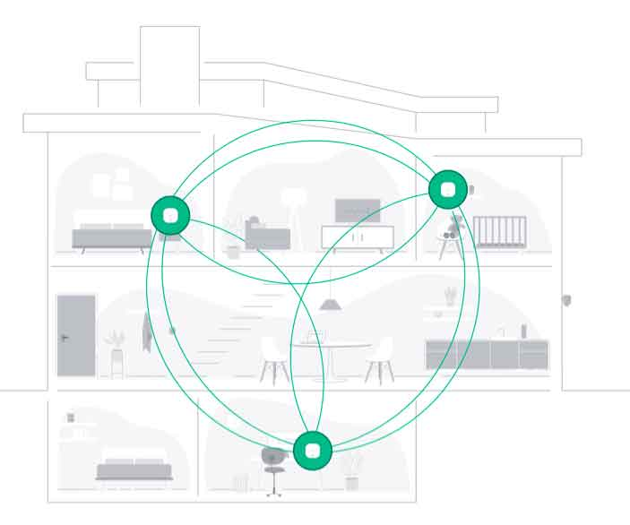 Amazon porta i dispositivi Wi-Fi mesh di eero in Italia