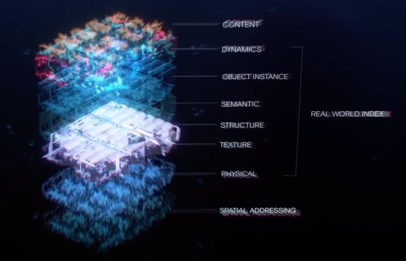 Facebook Horizon e LiveMaps portano realtà virtuale e aumentata nel mondo e viceversa