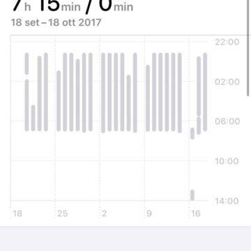 Tutte le novità in arrivo con iOS 13 per l'app Salute