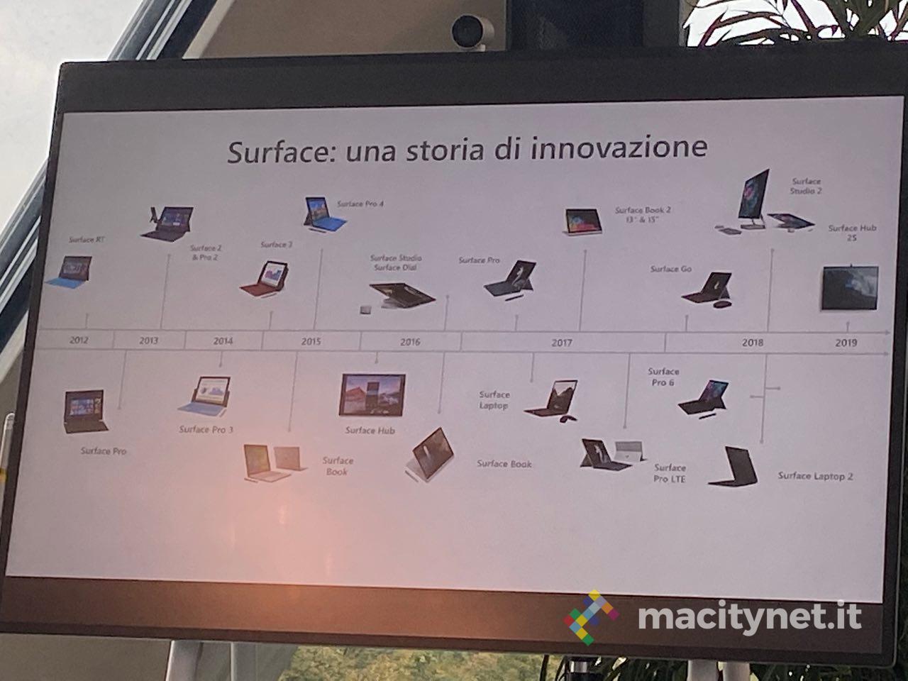 microsoft surface laptop 3 mlano 22