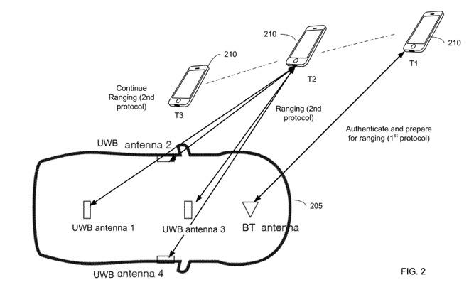Apple brevetta l'apertura delle auto con iPhone, finestrini per la privacy e retrovisori futuristici