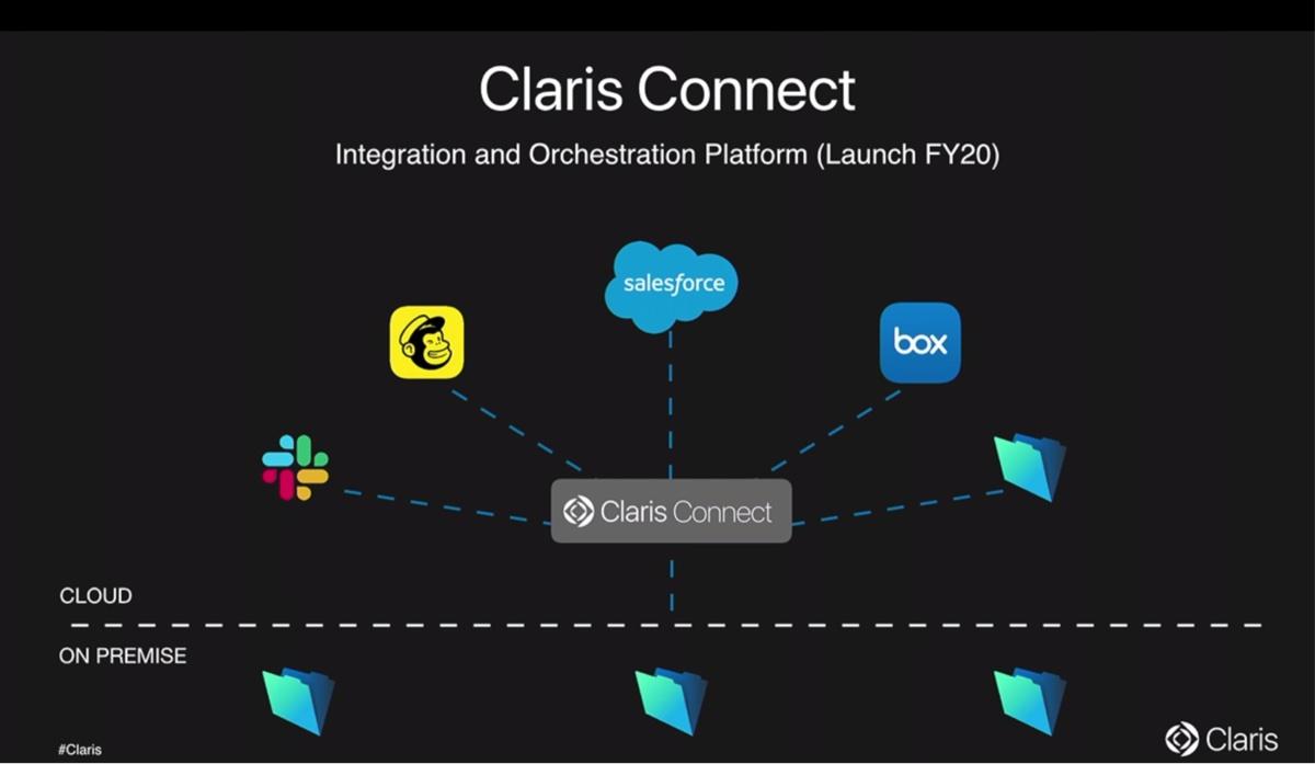 FileMaker rinasce come Claris International