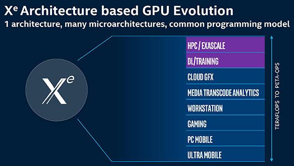"""""""Ponte Vecchio"""" è la GPU a 7nm di Intel alla base di quella che Intel promette essere una rivoluzione"""