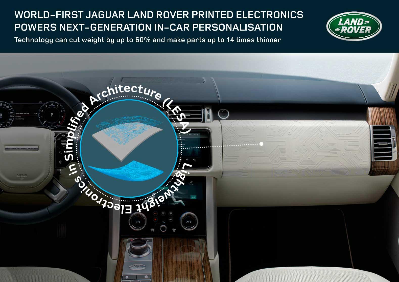 Con la tecnologia LESA di Jaguar Land Rover possibili schermi curvi integrati nelle plancie delle auto e altre personalizzazioni