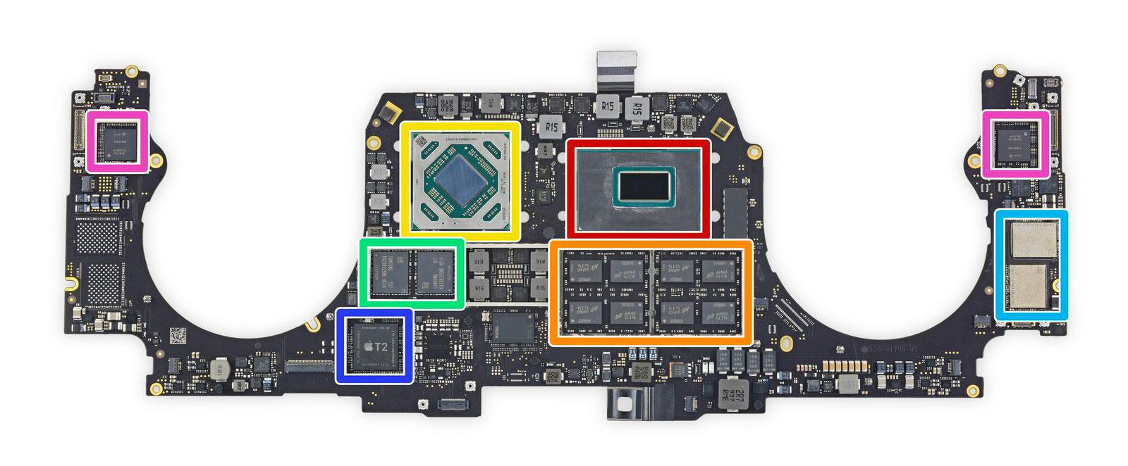MacBook Pro 16″ smontato: potenziale riparabilità praticamente nulla
