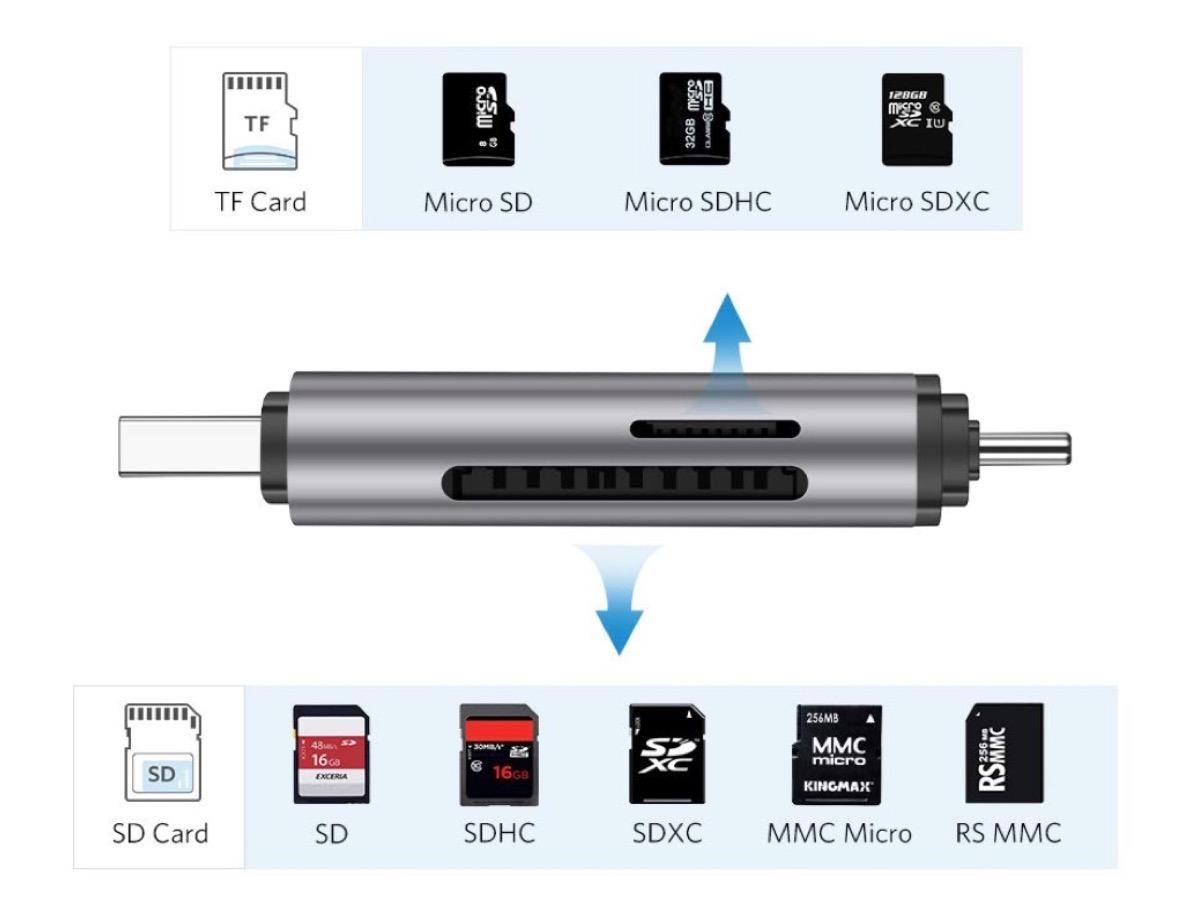 Lettore di schede SD/microSD con doppia spina USB-A/USB-C scontato a soli 11,49 euro