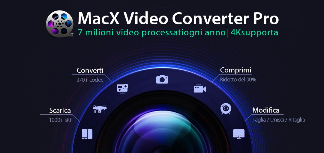 50% su MacX Video Converter Pro, la suite video per convertire e modificare filmati in 4K e HD