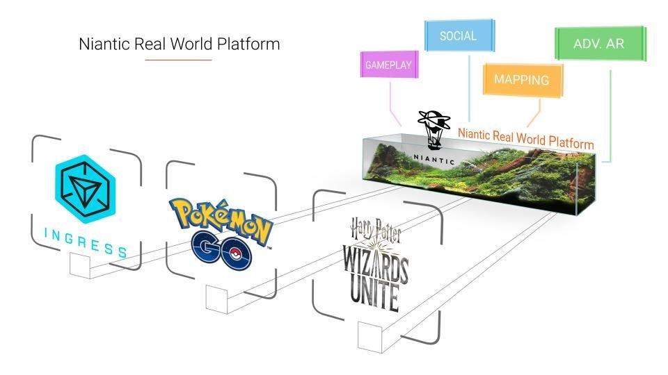 """Qualcomm collabora con lo sviluppatore di """"Pokémon Go"""" per realizzare occhiali AR"""