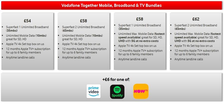 Vodafone include Apple TV 4K con alcuni piani in Regno Unito