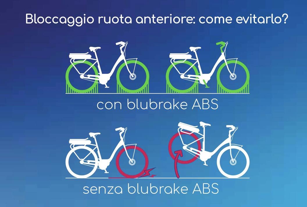 Blubrake, al CES 2020 rivoluzionario sistema ABS per e-bike