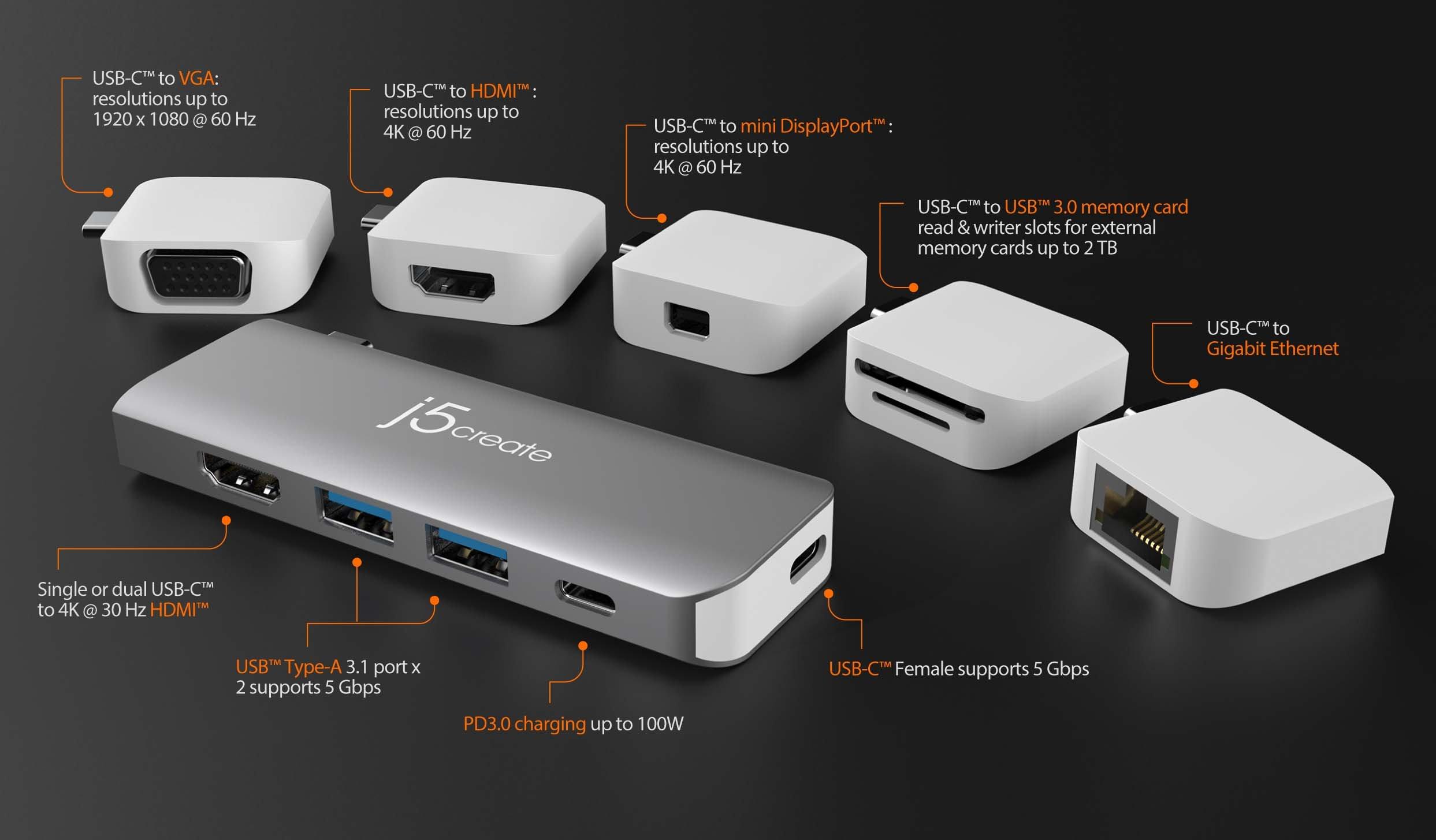 JCD389 è il dock USB-C multiporta trasformista di j5create