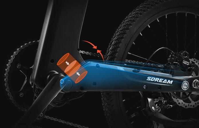 SDREAM Ur, la E-bike pieghevole a sospensione ultracompatta pronta su indiegogo
