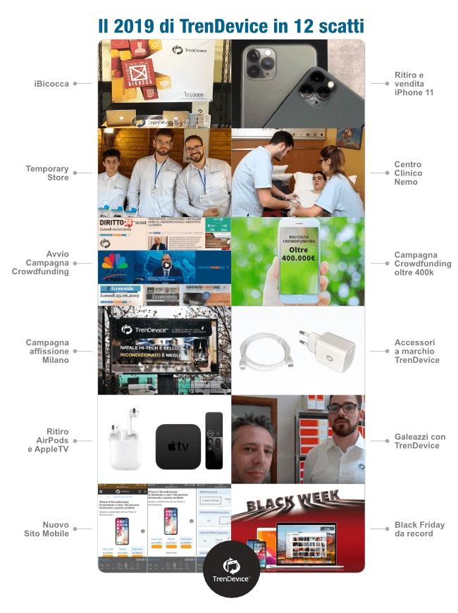 Il 2019 di TrenDevice in 12 tappe: iPhone 7 il ricondizionato più venduto