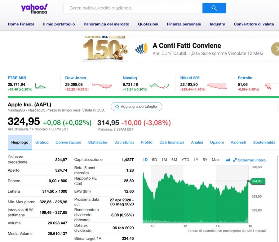 Coronavirus fa male alle azioni Apple che perdono il 3% nel pre-market