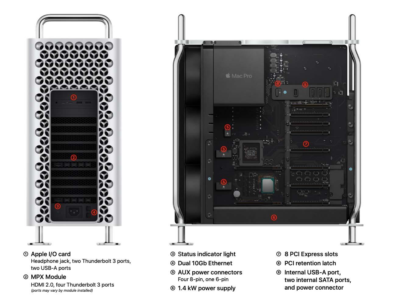 Due PDF per conoscere tutti i dettagli possibili su Mac Pro e Pro Display XDR.