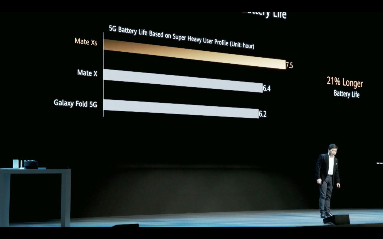 Huawei Mate Xs: il ritorno del pieghevole in versione migliorata