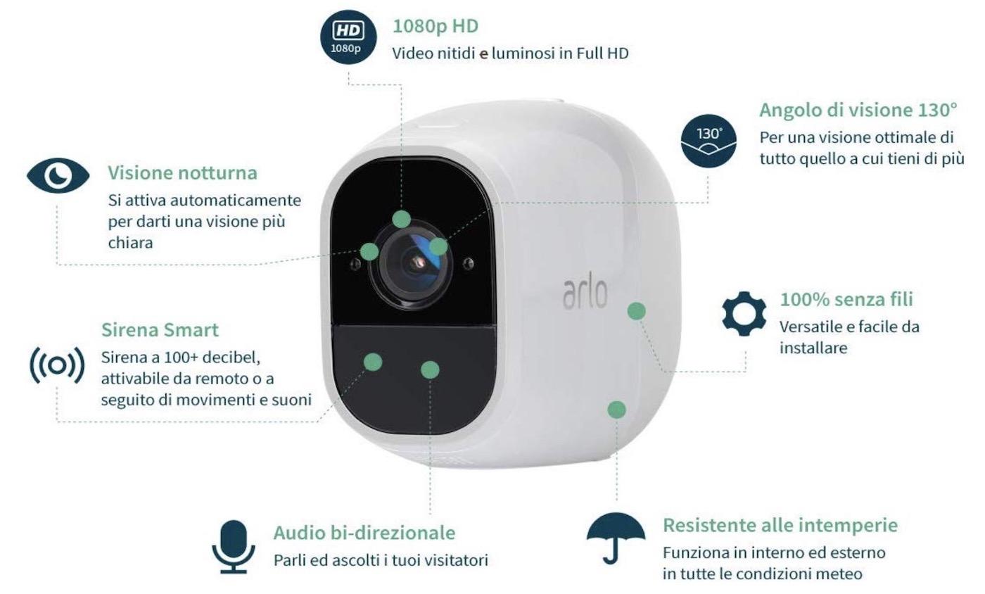 Sconti di primavera su Kit Arlo Pro 2 e accessori compatibili Homekit, Google, Alexa: fino al 40%