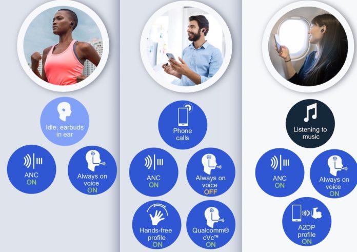 Qualcomm ha reso pubblici oggi i suoi sistemi Bluetooth su chip (SoC) di ultima generazione.