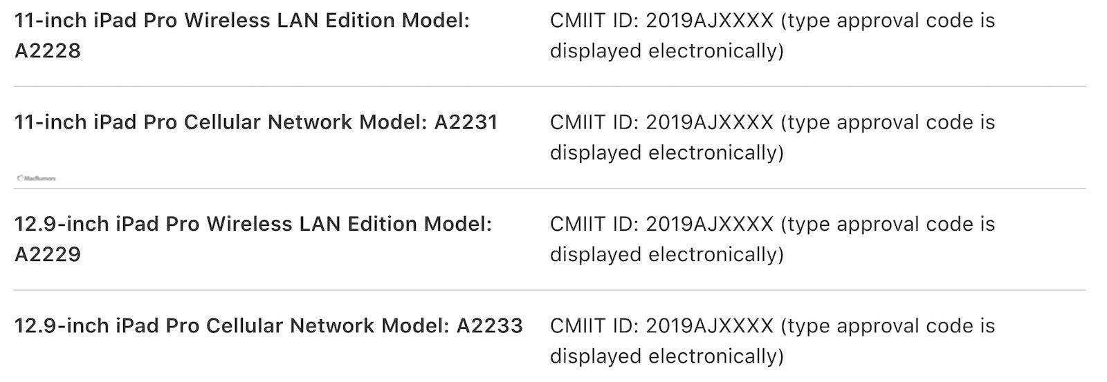 iPad Pro 2020, quattro nuovi modelli in arrivo indicati in un manuale Apple