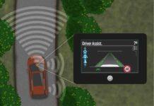 Ford Road Edge Detection, tecnologia che facilita la guida nelle aree extra urbane.