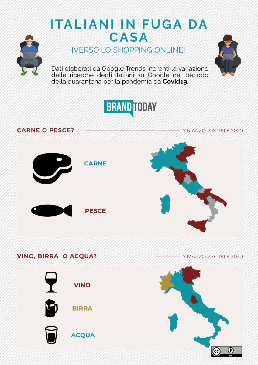 Microfoni, webcam, cartucce e computer: cosa cercano gli italiani in quarantena su Google