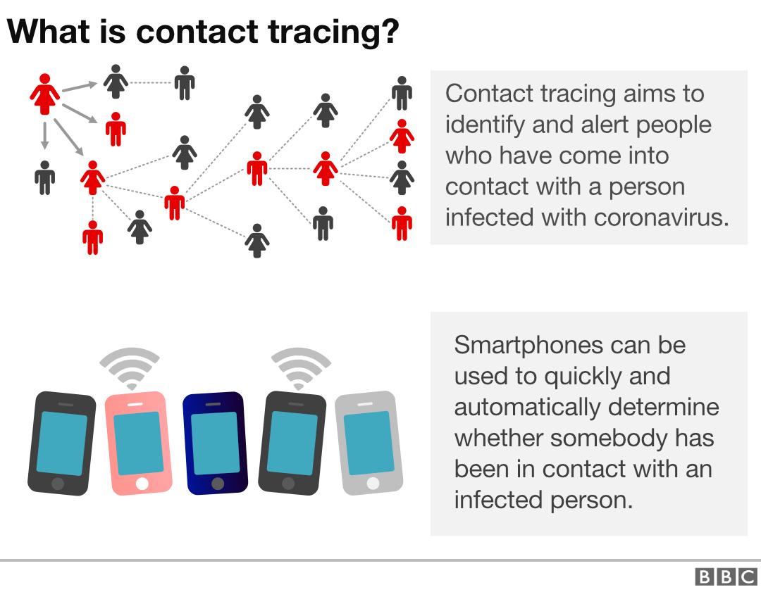 Regno Unito, il National Health Service lavora con Apple e Google per il tracciamento dei contatti COVID-19
