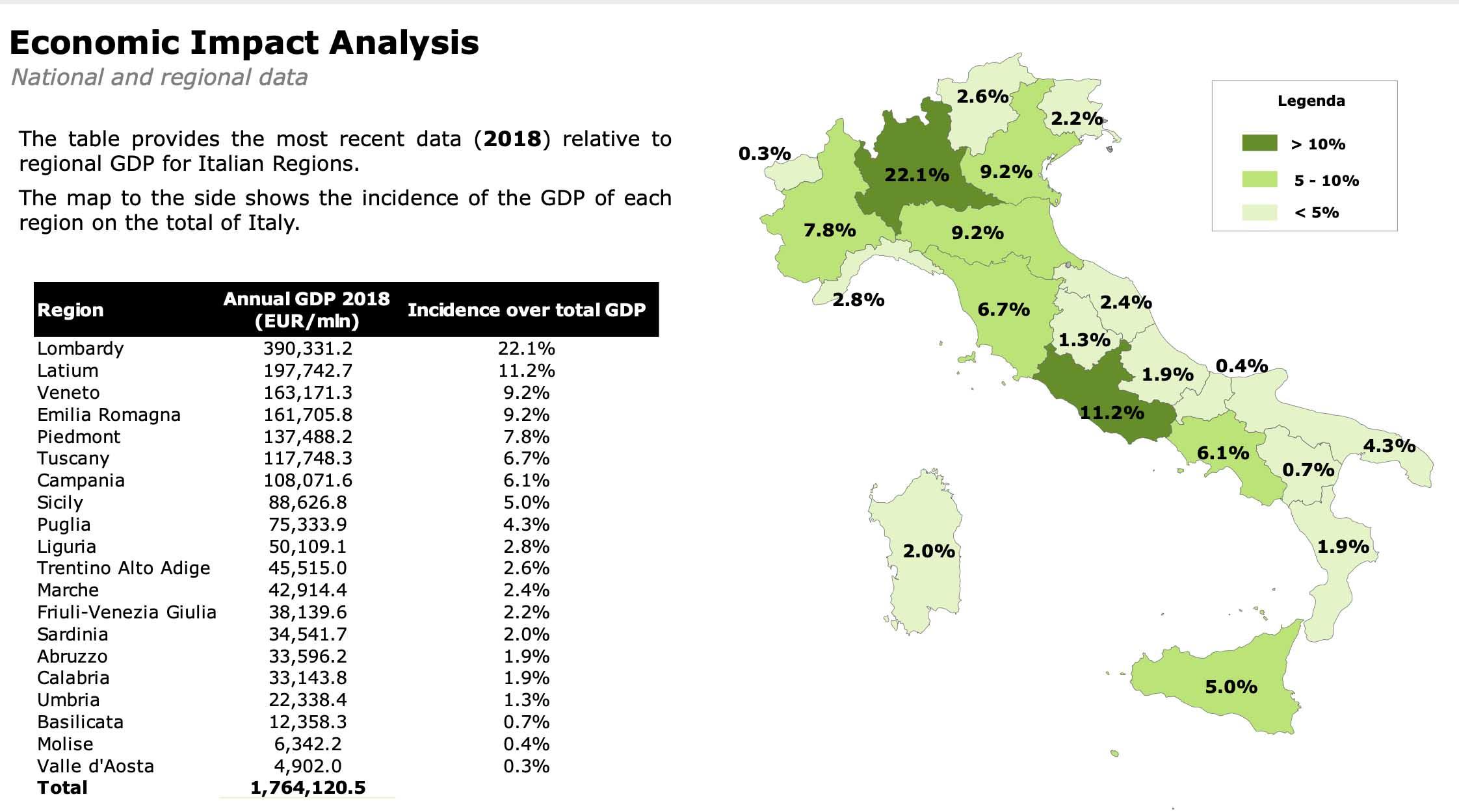 Coronavirus, uno studio sull'impatto economico in Italia