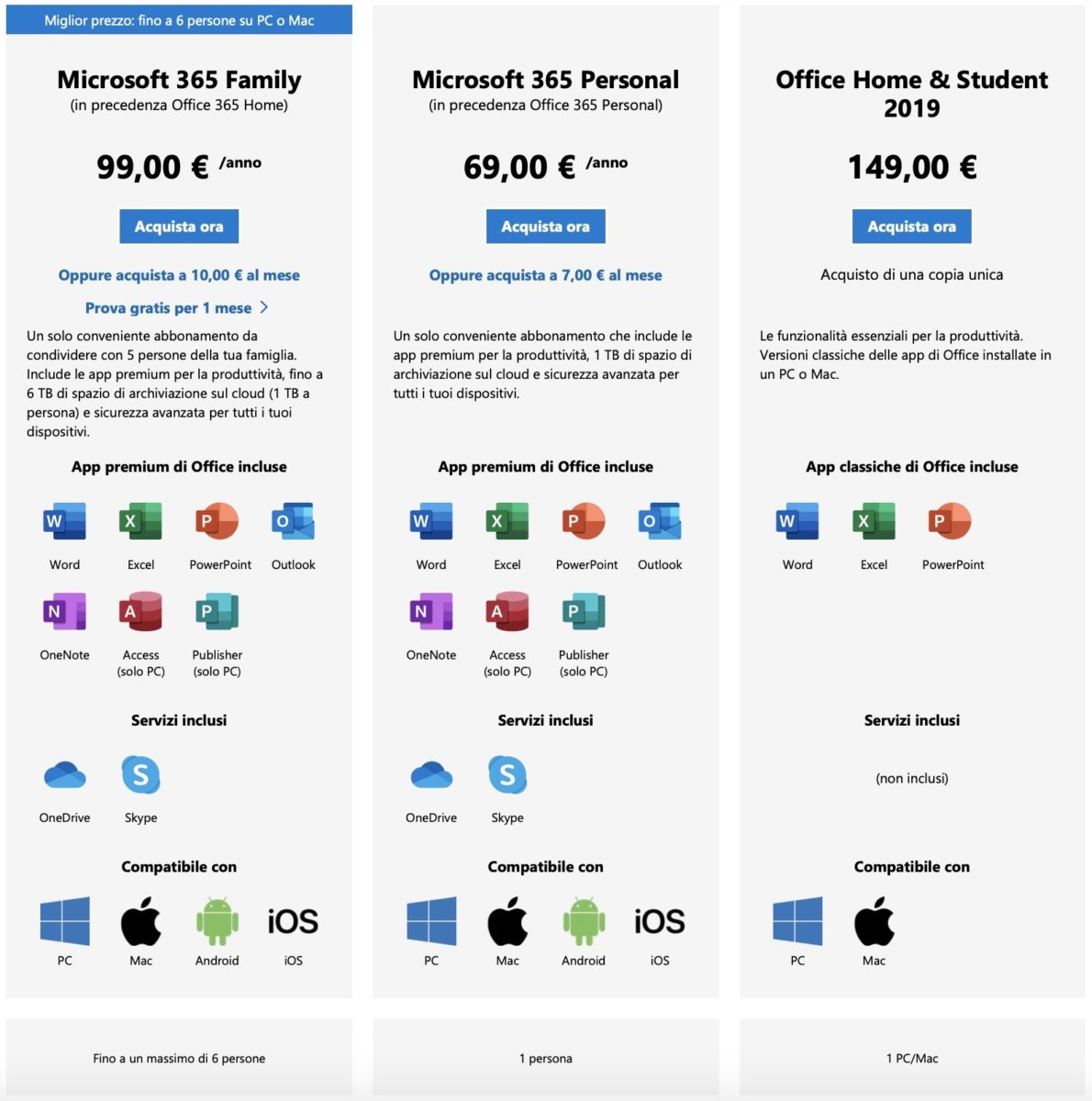 Ecco i nuovi abbonamenti Microsoft 365 Personal e Family