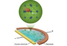 Un materiale alternativo per gli elettrodi la chiave di volta per batterie ricaricabili velocemente e senza problemi