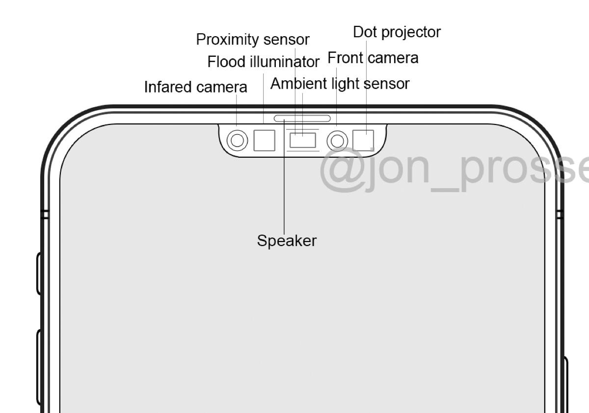 Nuovi schemi iPhone 12 svelano come Apple rimpicciolisce il notch
