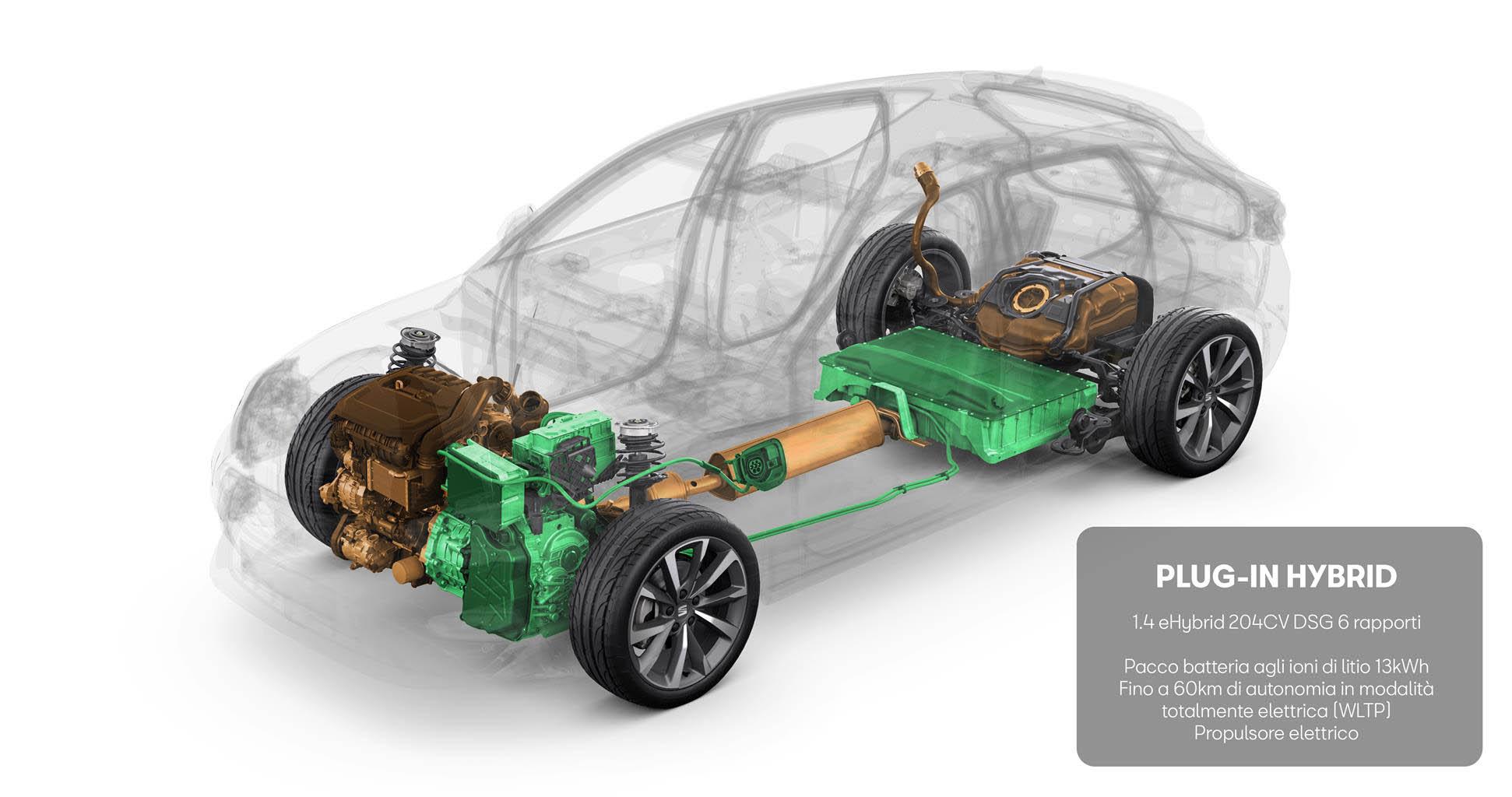 La nuova SEAT Leon con 5 diverse tipologie di propulsione