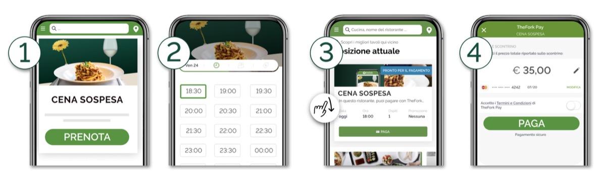 Emergenza coronavirus, dall'app TheFork si dona un pasto ad un'altra famiglia