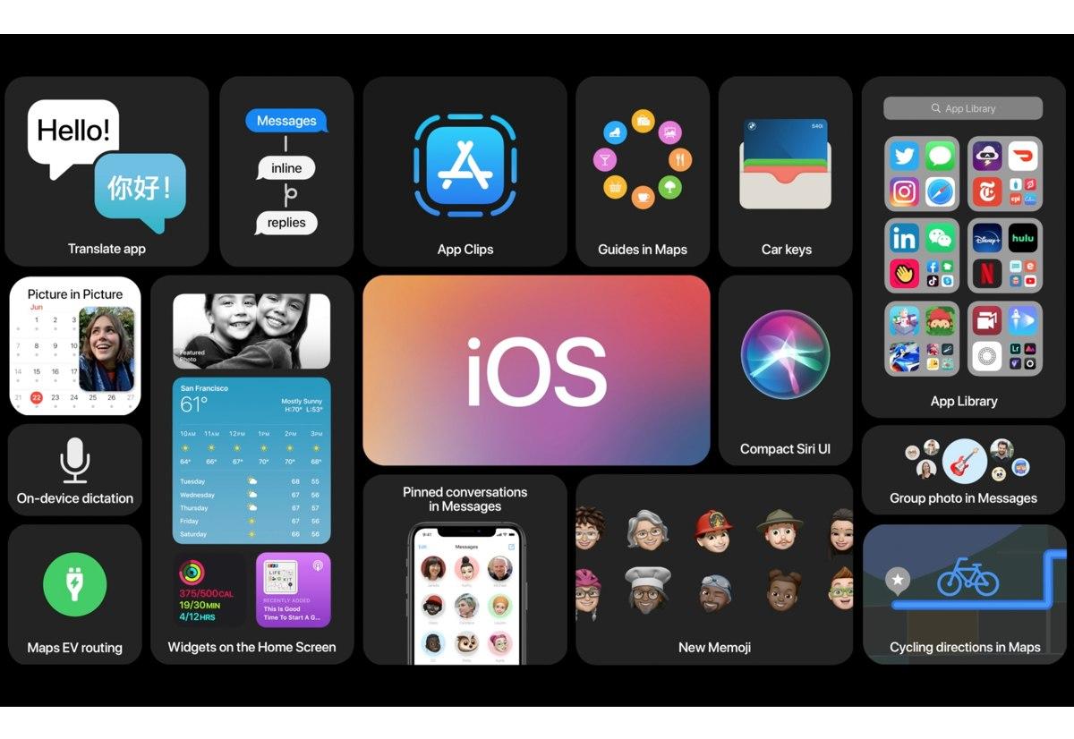 Le principali novità di iOS 14 in una schermata presentata da Apple