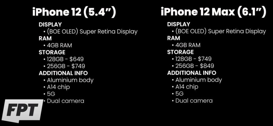 iPhone 12 e iPhone 12 Pro trapelano nomi, specifiche, modelli e prezzi
