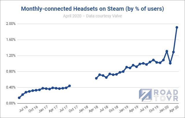 Half-Life Alyx dati giocatori realtà virtuale