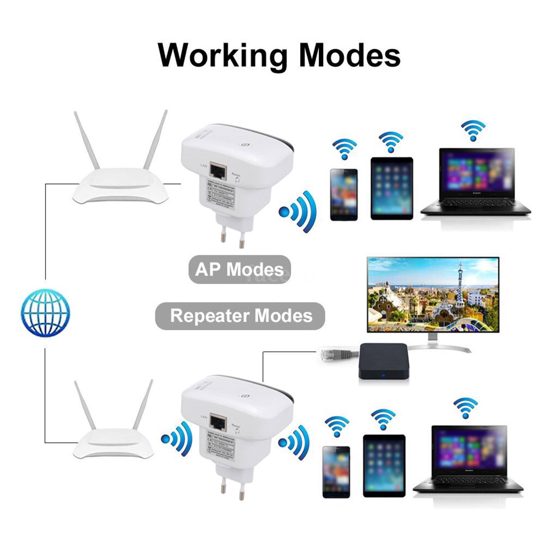 Espandi il segnale WiFi in casa con appena 10,99 euro