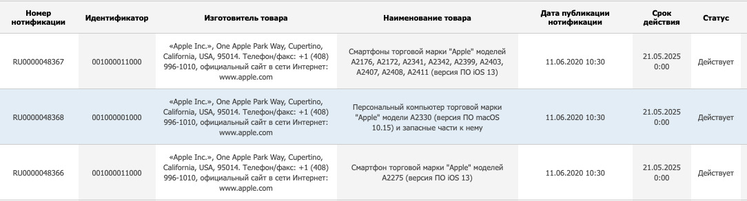 Apple registra 10 nuovi dispositivi, in pista iPhone 12 e iMac 2020