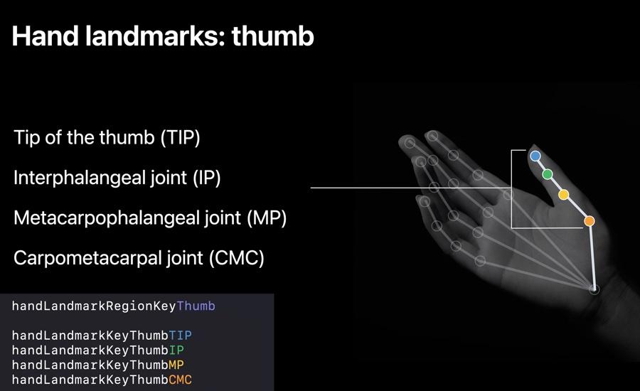 Con Vision Framework interagiamo con Mac e iPhone senza toccare lo schermo