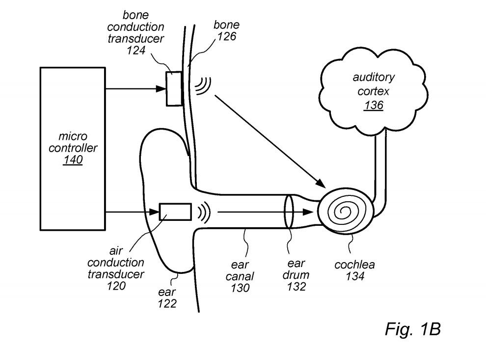 I futuri AirPods potrebbero usare la conduzione ossea per migliorare l'audio
