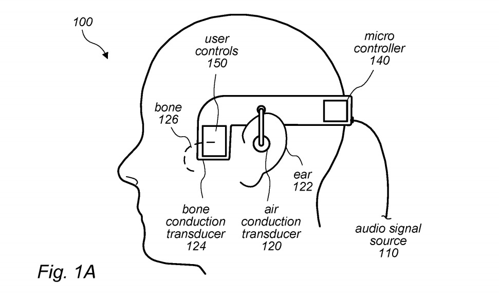 airpods conduzione ossea