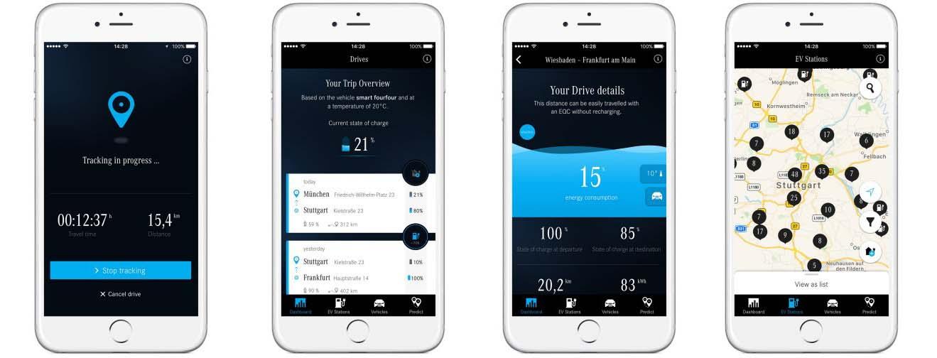EQ Rady, un'app per capire se la mobilità elettrica fa al caso nostro