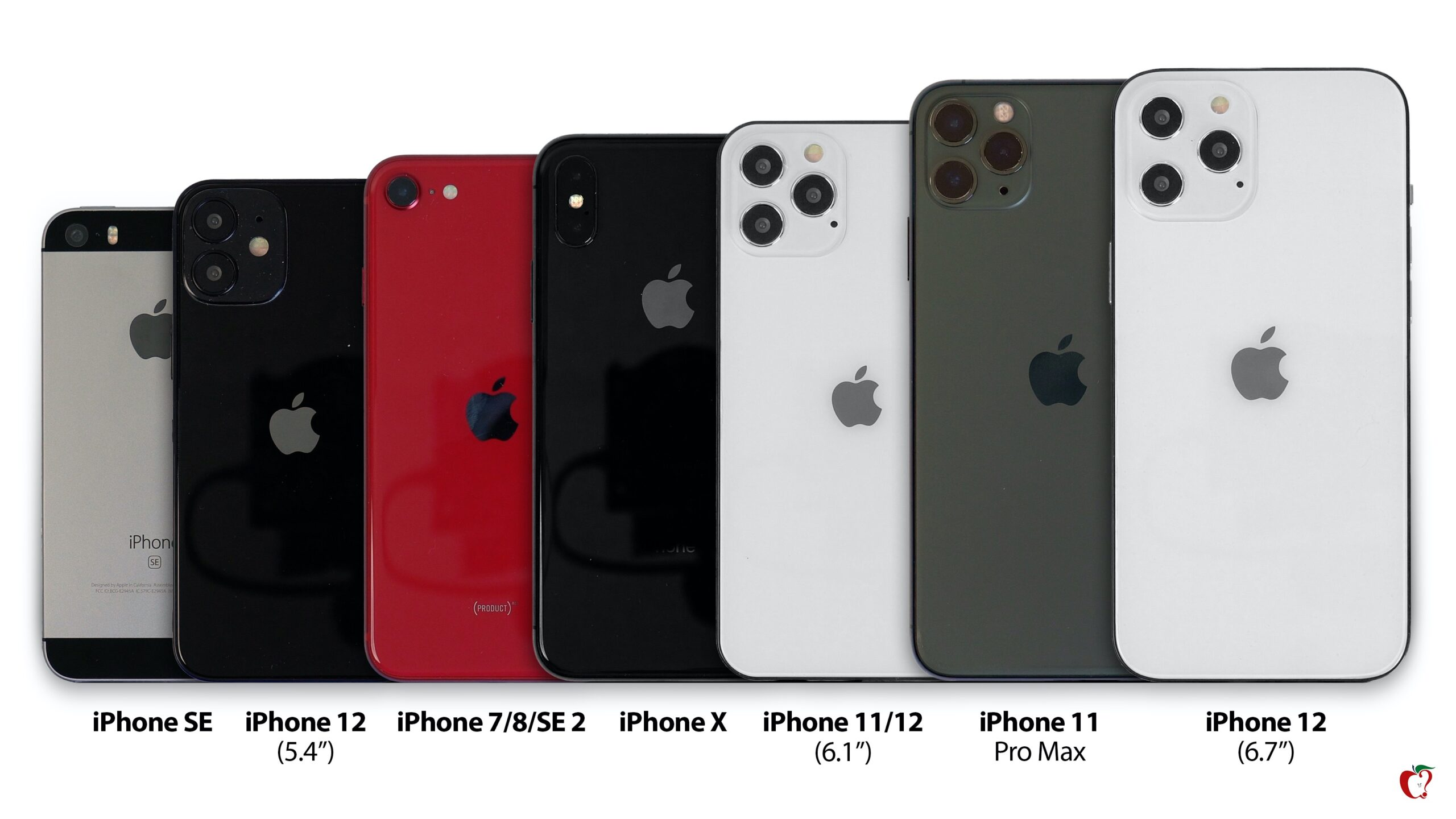 iPhone 12 a confronto