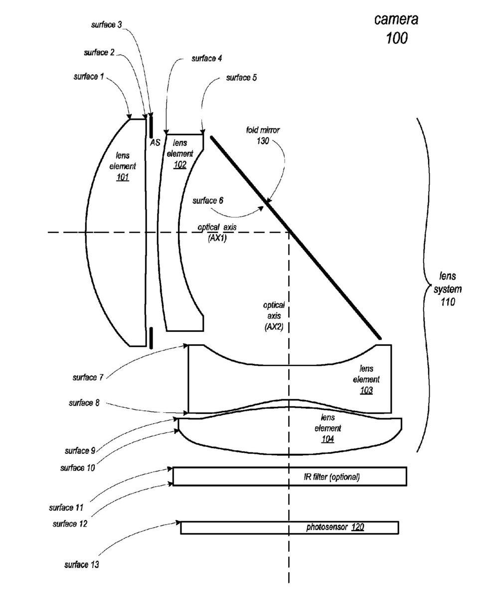 iPhone 12 avrà un autofocus migliore, lenti periscopiche nel 2022